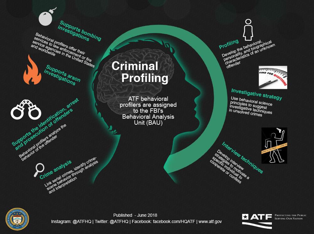Criminal Profiling | Bureau of Alcohol, Tobacco, Firearms