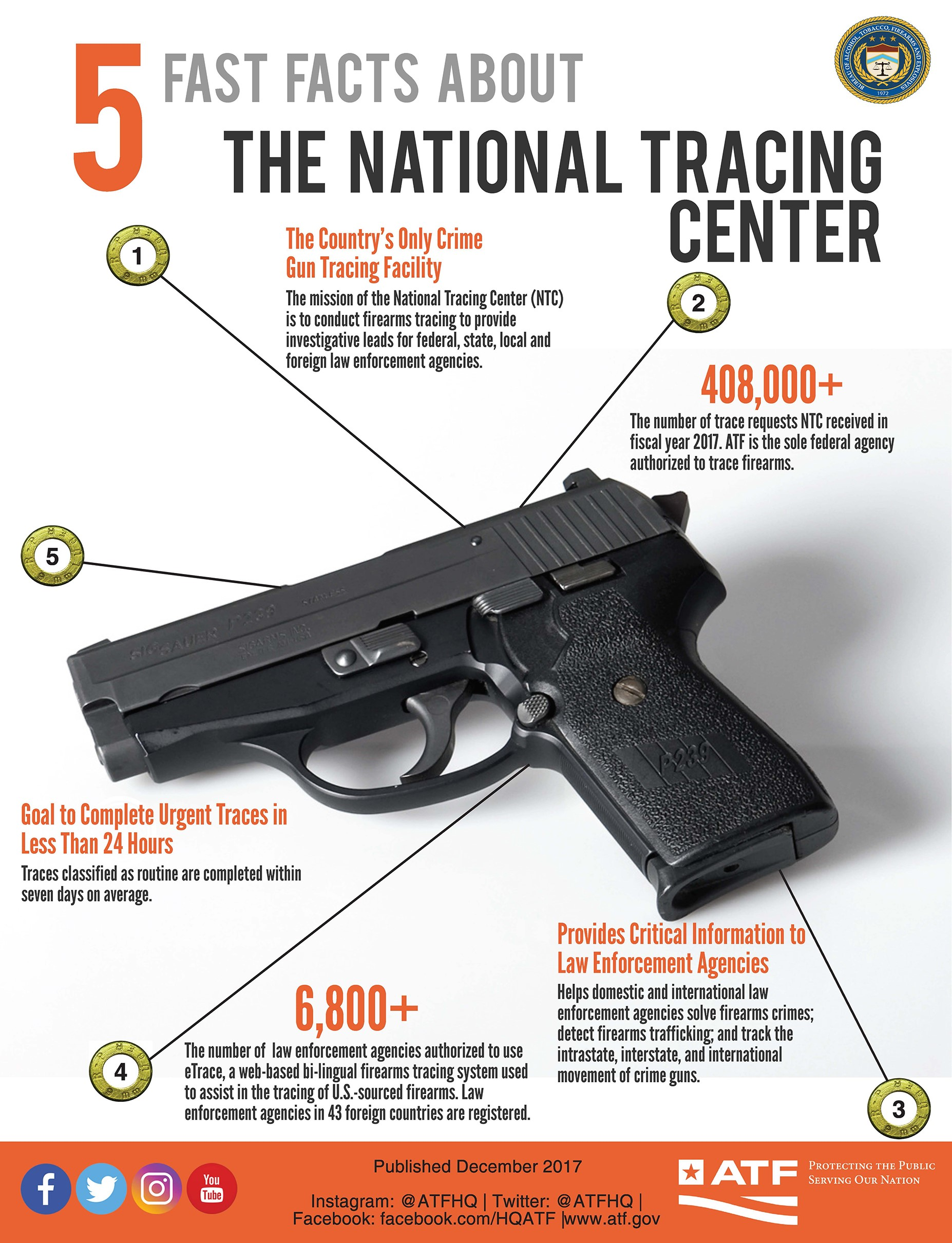 five_fast_facts_about_ntc.jpg