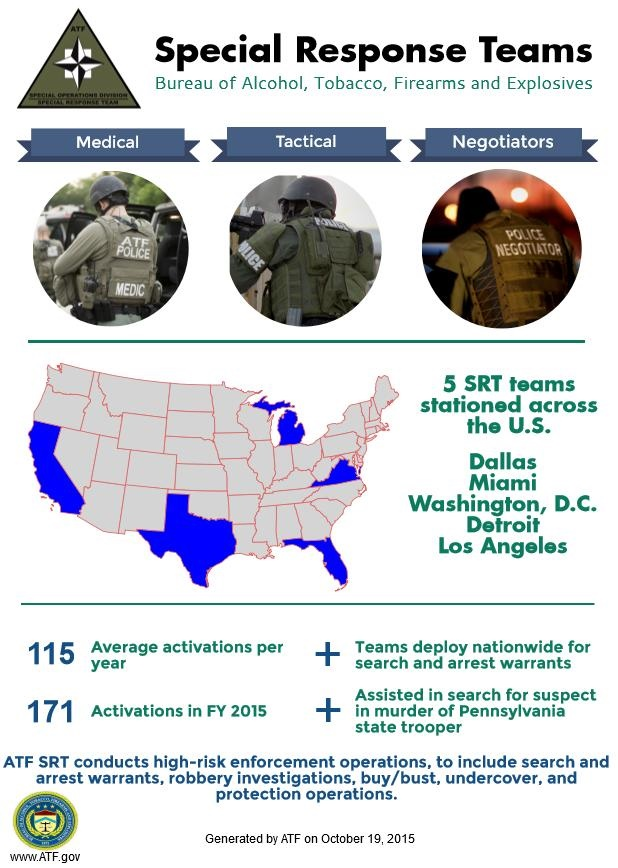 ATF Special Response Teams InfoGraphic Image