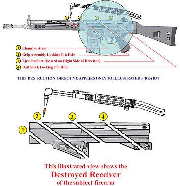 An example of a completed machinegun destruction procedure on a Heckler & Koch G3 type firearm.