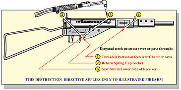 An illustration showing the three required cuts on a Sten type firearm.