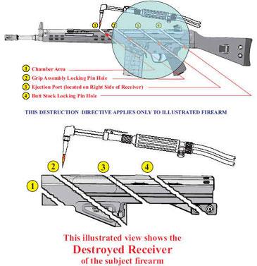 An example of a completed machinegun destruction procedure on a Sten type firearm.