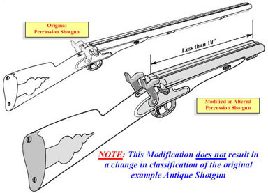 Image of two percussion shotguns: one shotgun is original length while the other is modifed with a barrel length of less than 18 inches and/or an overall length less than 26 inches