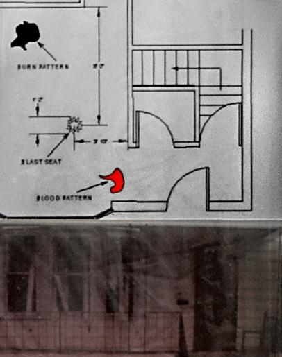 Image of Investigation Diagram