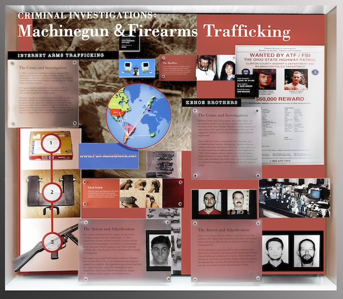 A Collage of Machine Gun Criminal Investigations