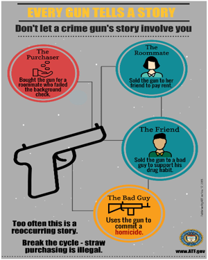 A thumbnail picture of the Crime Gun Story infographic.