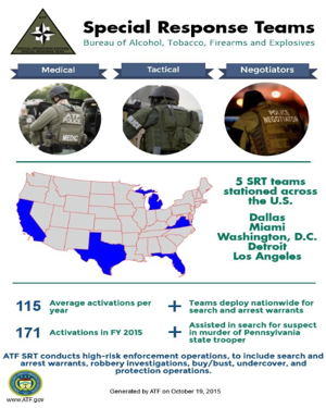 A thumbnail picture of the ATF Special Response Team infographic.