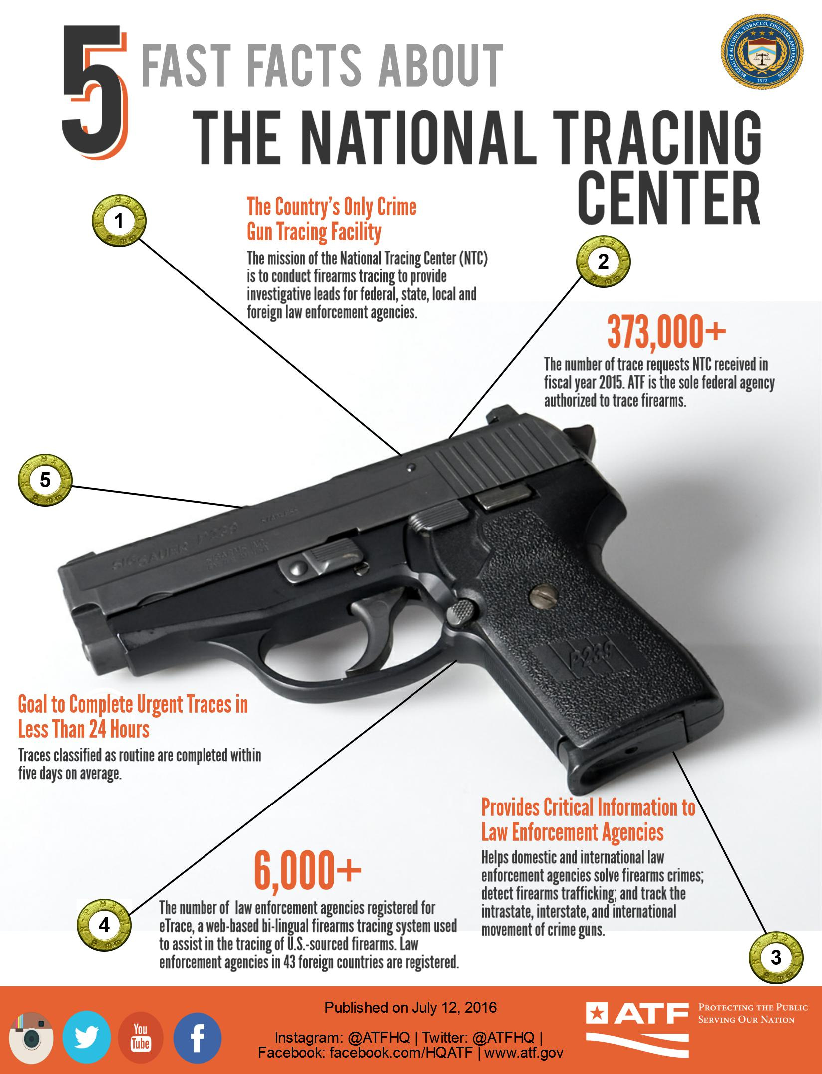 5 Fast Facts about the National Tracing Center