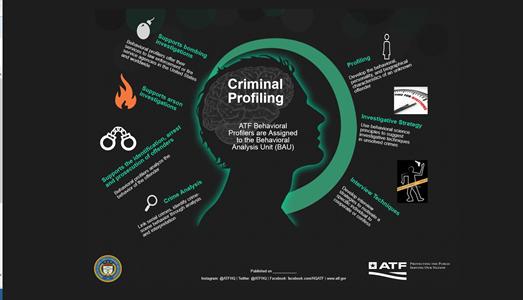 Criminal Profililng