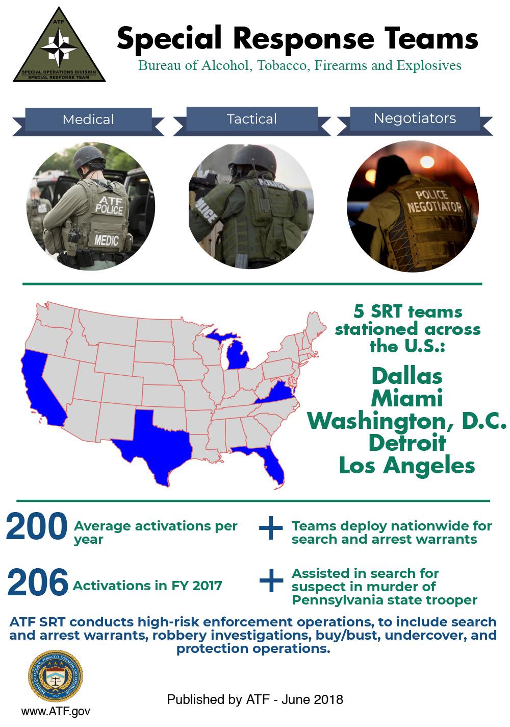 ATF Special Response Teams (SRT)
