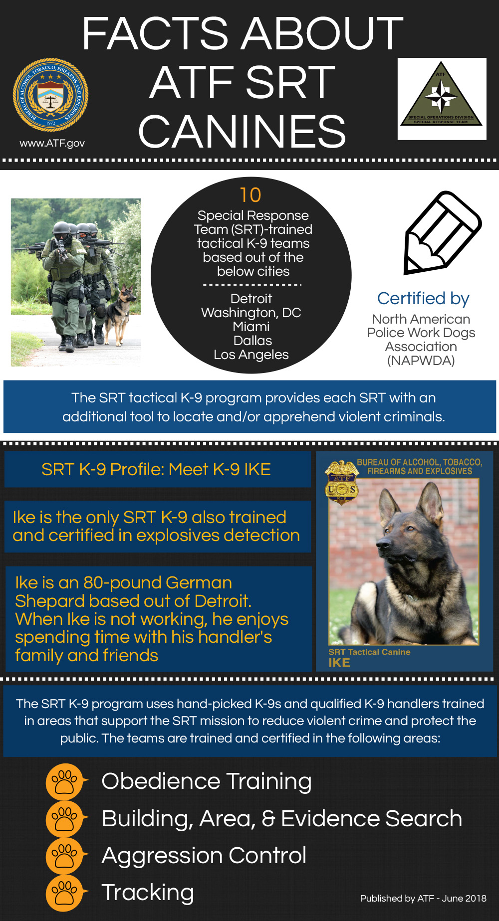 Facts About ATF Special Response Team (SRT) Canines