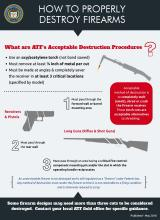 Image of How to Properly Destroy Firearms infographic