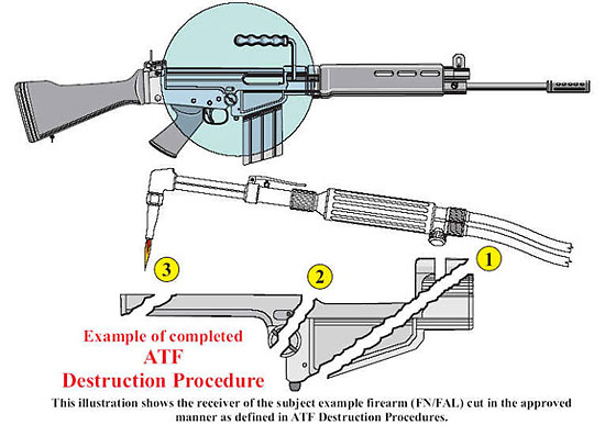 Image of an example of a completed machinegun destruction procedure