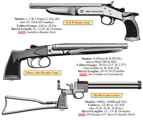 Image of National Firearms Act weapons: H&R Handy Guns, Ithaca Auto-Burglar Guns, and Marble Game Getters