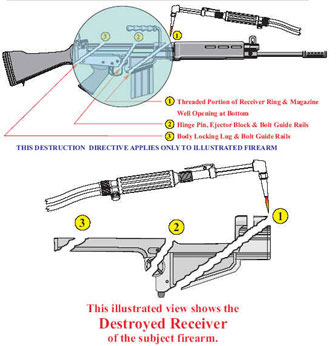 An example of a completed machinegun destruction procedure on a FN FAL type firearm.