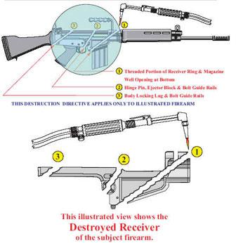 Machinegun Destruction | Bureau of Alcohol, Tobacco, Firearms and