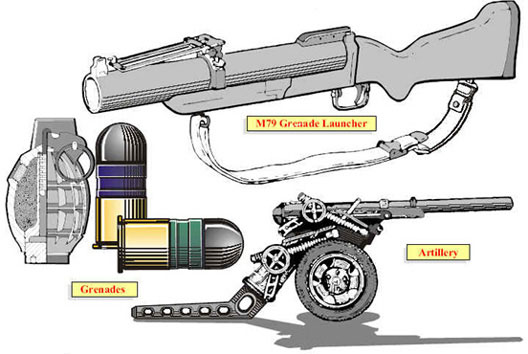 Image of various destructive devices such as grenades, M79 grenade launcher, and artillery cannon.