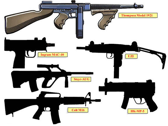 Image of various machine guns including, Thompson model 1921, Ingram MAC-10, UZI, Steyr-AUG, Colt M16, and HK-MP-5