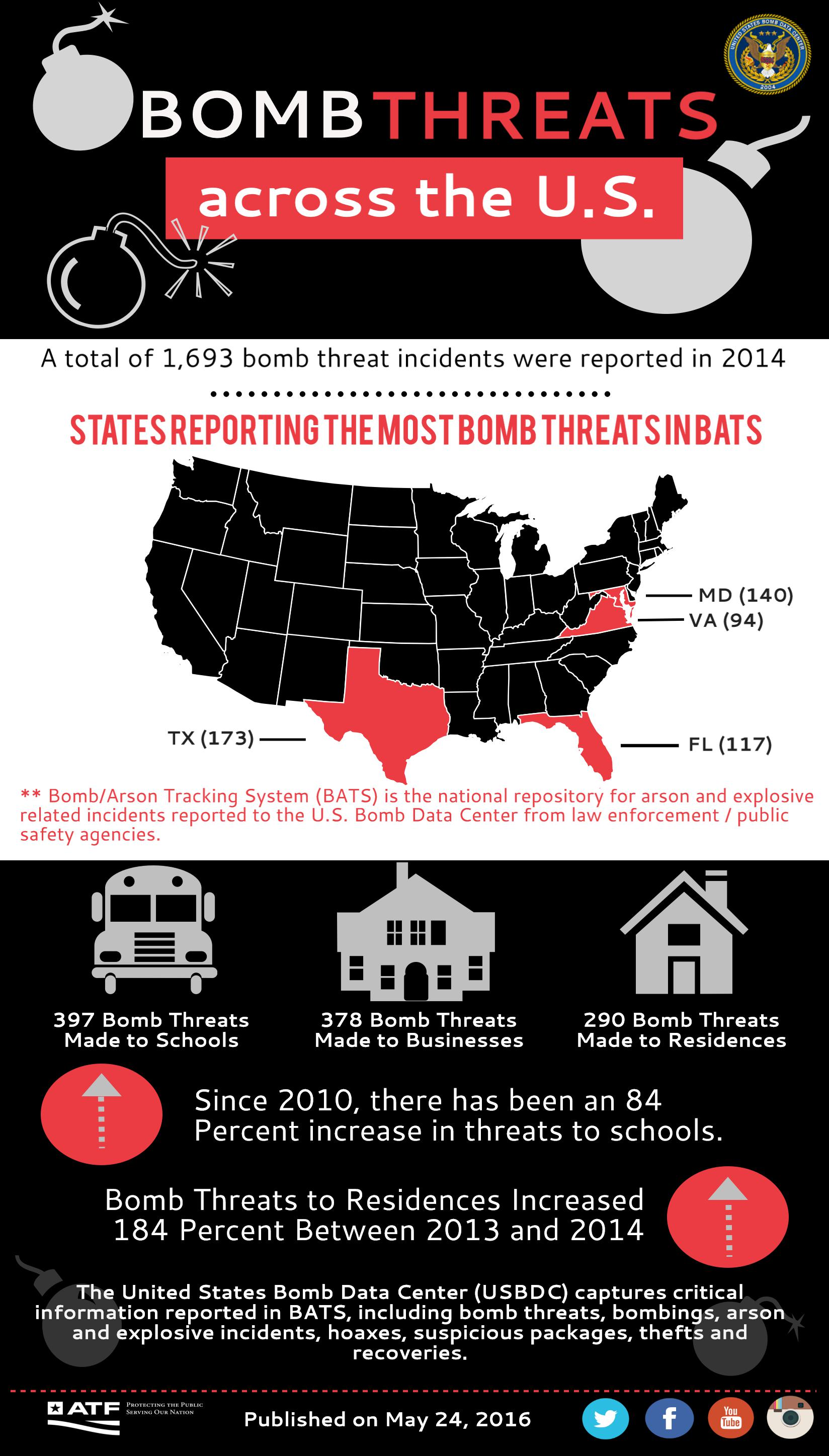 Bomb Threats Across the U.S.